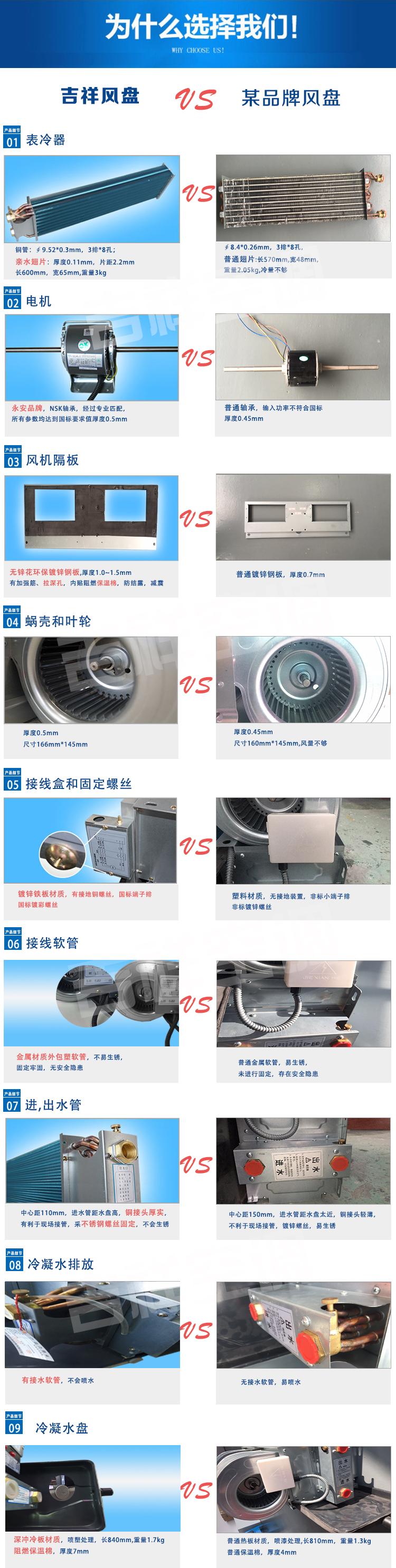 惠买通,风机盘管,新风换气机,空气hg盘口开户|官网